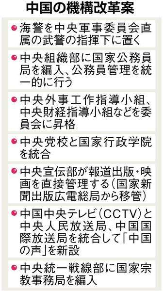 中国海警局が軍指揮下に 党と政府の改革案 海軍と連携、尖閣に危機(1/2ページ) - 産経ニュース