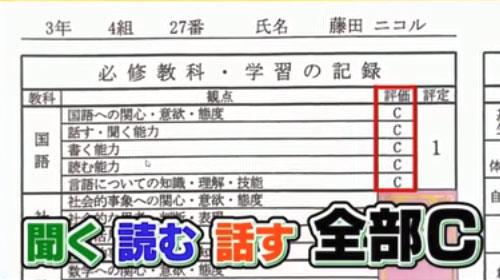 藤田ニコル、中学時代の通知表公開 驚きの数字が明らかに