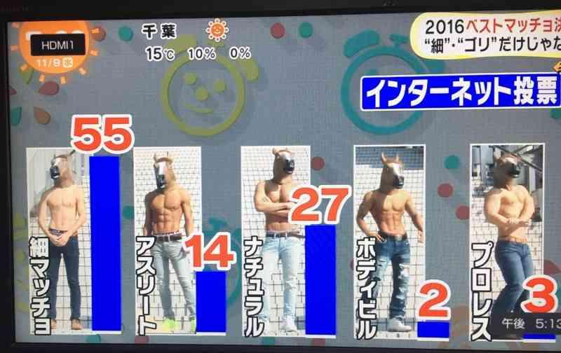 日本の女性はなぜ痩せすぎた男が好きなのか