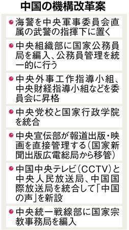 中国海警、軍指揮下に 機構改革案 海軍と連携、尖閣危機 (産経新聞) - Yahoo!ニュース