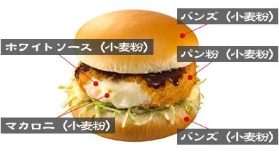 【画像】脂肪と糖で出来ている料理