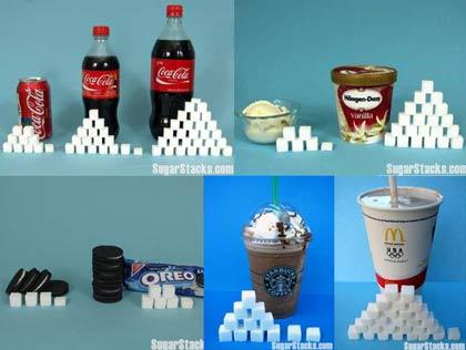 凄い高カロリーの飲み物、飲んでますか?