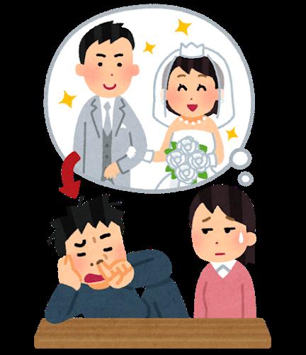 結婚願望の強い彼氏