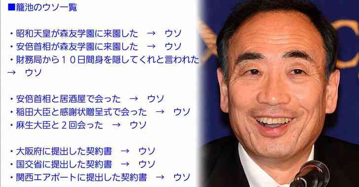 "【SNSで話題】籠池氏がついた ""ウソ一覧"" に反響(※画像)  