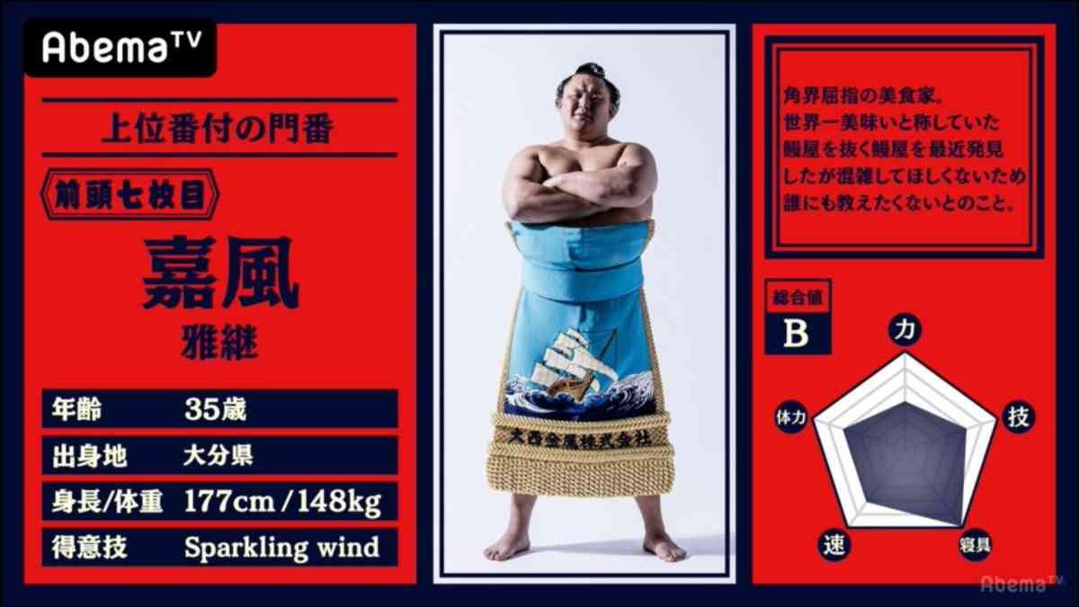 【大相撲】3月場所を15日間実況しながら応援して見届けよう!