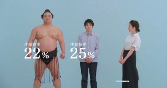 体脂肪率、女性の平均と男性の平均はどれくらい?効率的に減らす方法まとめ! | 100テク