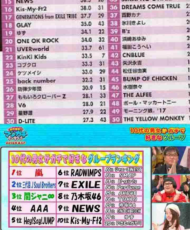 祝12周年!KAT-TUNについて語ろう!