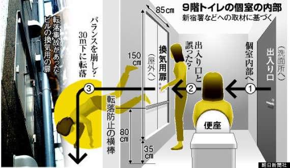トイレ出入り口と間違え転落死? 新宿の飲食店のビルになぞの「換気扉」
