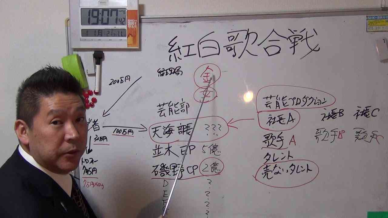 NHK紅白歌合戦の裏側【金・女・暴力団】を元NHK職員が実名付きで語ります。 - YouTube