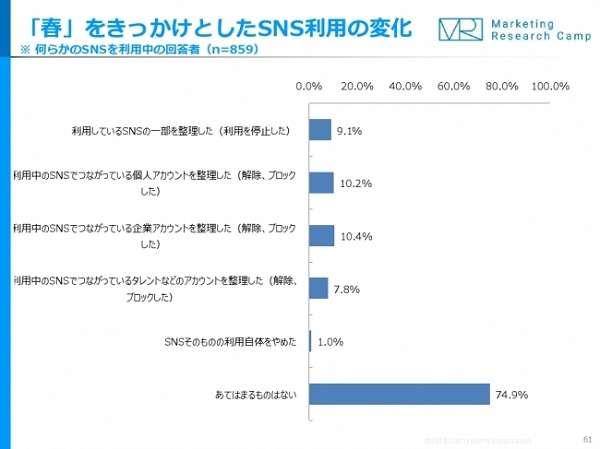 最も「信頼できる」メディアは?――1位テレビ、2位ネット、3位新聞という結果に | キャリコネニュース