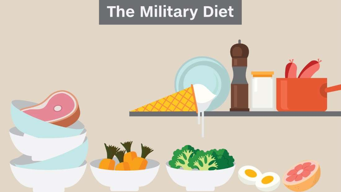 Military diet: 3-day diet or dud? - CNN