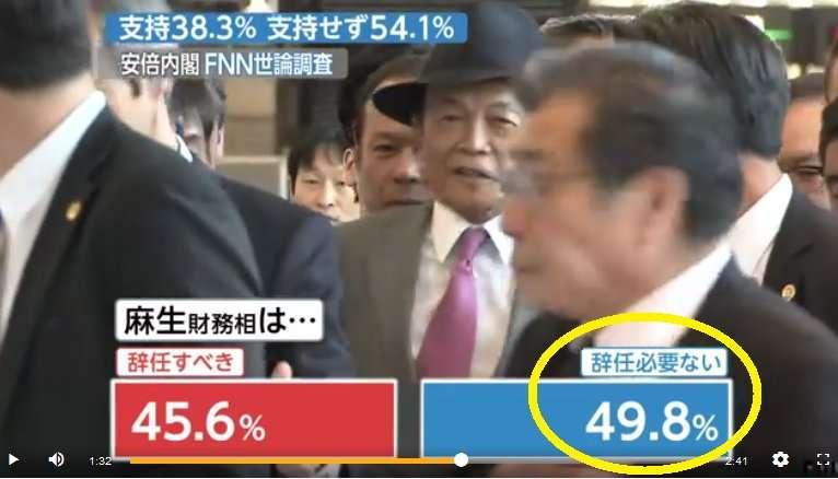 【財務次官セクハラ疑惑】福田淳一財務次官の退職金は5300万円