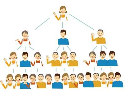 ネットワークビジネス被害者の会PART4