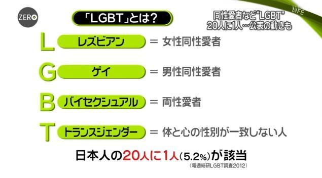 【左翼画報】なぜかLGBTパレードで「STOP!日本人中心主義!植民地主義!男性特権!帝国主義!」を主張する人々がネットで話題にwwwwwwwww : 政経ワロスまとめニュース♪