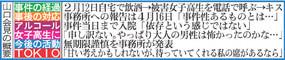 山口達也が会見後に再入院、自宅で1人にしておけず - ジャニーズ : 日刊スポーツ