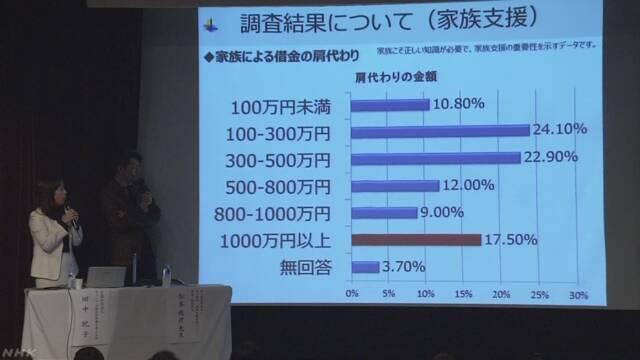 ギャンブル依存症「借金1000万円超」「離婚も」国に対策求める | NHKニュース