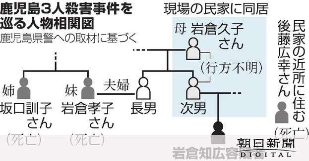 住人の38歳孫を殺人容疑で逮捕 鹿児島3人死亡事件:朝日新聞デジタル