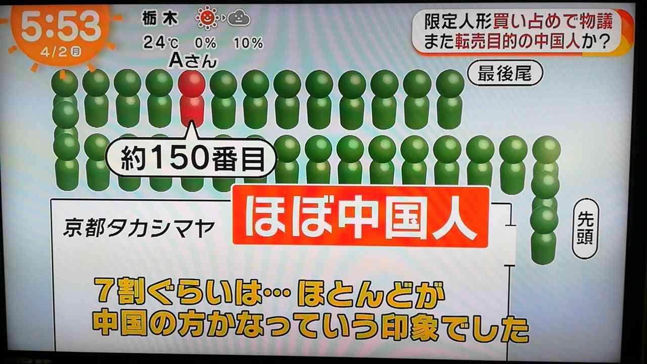 「羽生結弦展」グッズ転売に悲鳴 「キューピー」全4種(各800円)→5万5000円に