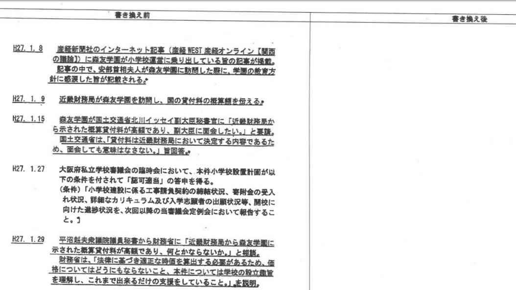 【画像あり】森友文書改ざん、削除部分から読み解く(志葉玲) - 個人 - Yahoo!ニュース