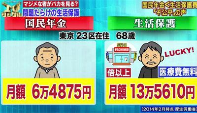 年金支給年齢の引き上げ提案 財務省、65歳から68歳に