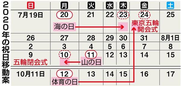 「海の日」、2020年は東京五輪開会式前日に 海事議連が容認に転換 - 産経ニュース