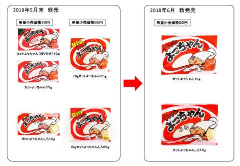 当たり付き「よっちゃんイカ」、販売終了 イカの不漁で原料価格高騰