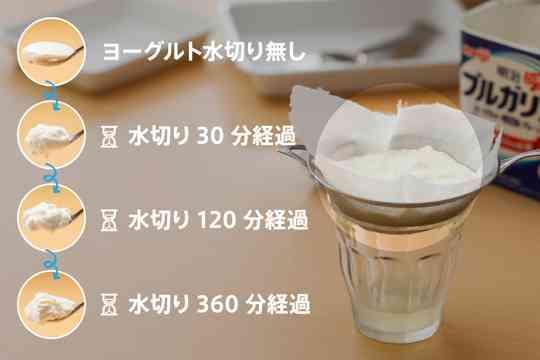 水切りヨーグルトの美味しい食べ方