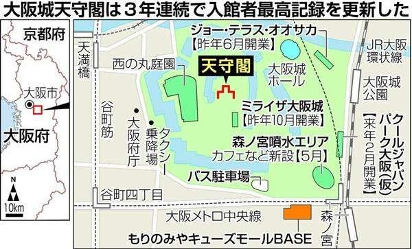 年間4千万円の赤字→市に2億以上の収入 民間の力で大阪城公園の集客アップ 新施設続々、訪日客でにぎわい