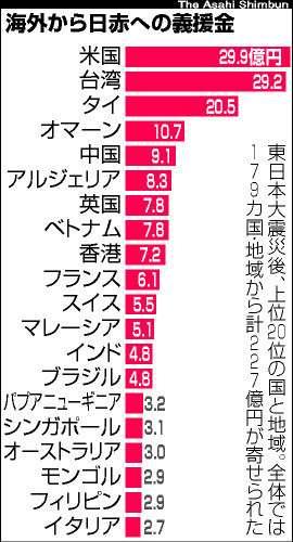 「日本のことが好きな国・地域」はタイが3年連続1位![ジャパンブランド調査 2018]
