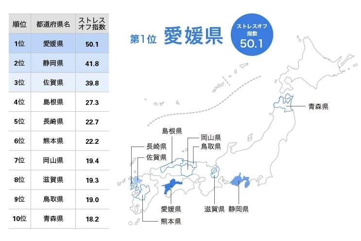女性にとって最もストレスのない都道府県はどこ?女性7万人を対象に調査した結果…