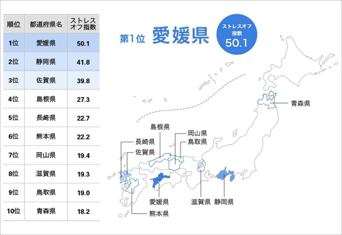 女性にとって最もストレスのない都道府県はどこ?:日経ウーマンオンライン【働く女性の生活向上委員会】