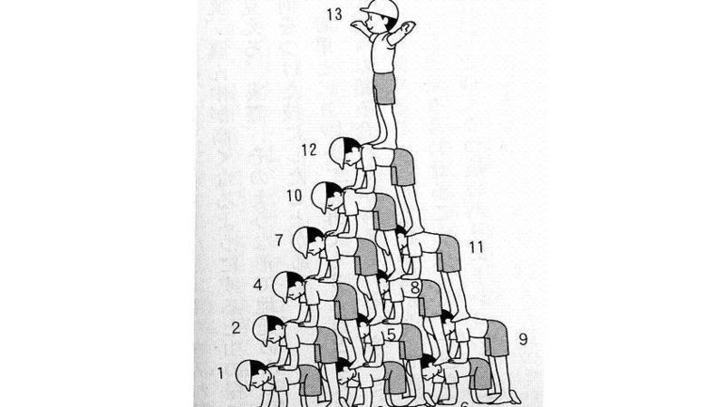組体操 高さ7m、1人の生徒に200kg超の負荷 10段・11段…それでも巨大化▽組体操リスク(3)(内田良) - 個人 - Yahoo!ニュース
