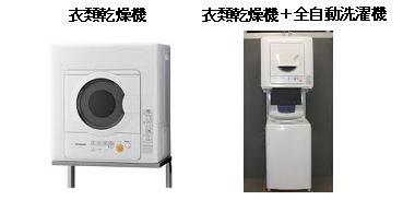 【説得】旦那に洗濯機を購入させる気にする方法!