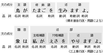 https://ja.wikipedia.org/wiki/寝肥