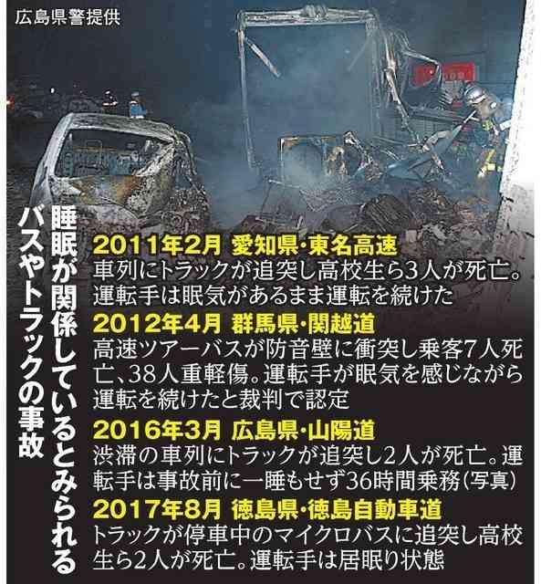 睡眠不足は乗務禁止 トラックやバス、6月から義務化(朝日新聞デジタル) - Yahoo!ニュース