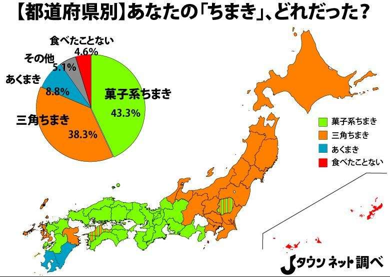 関東・関西で「ちまき」の見解分かれる! 沖縄ではなんと…