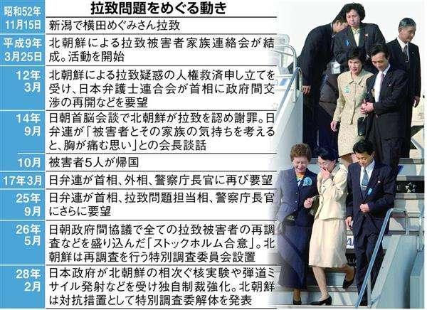 【弁護士会 矛盾の痕跡(1)】「北朝鮮に腰が引けている」拉致に冷淡、「朝鮮人=被害者」以外は沈黙…〝人権派〟が朝鮮総連と強固なネットワーク - 産経WEST