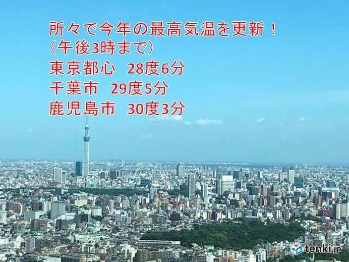 東京など今年一番の暑さ 鹿児島は真夏日