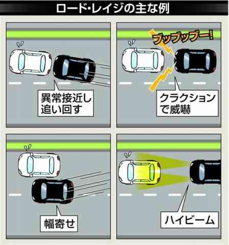 習慣化しやすい…「あおり運転」をする危険ドライバーの深層心理 (2018年5月5日掲載) - ライブドアニュース