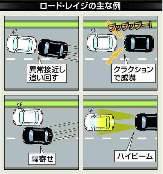 身近に潜む「あおり運転」危険ドライバーの深層心理