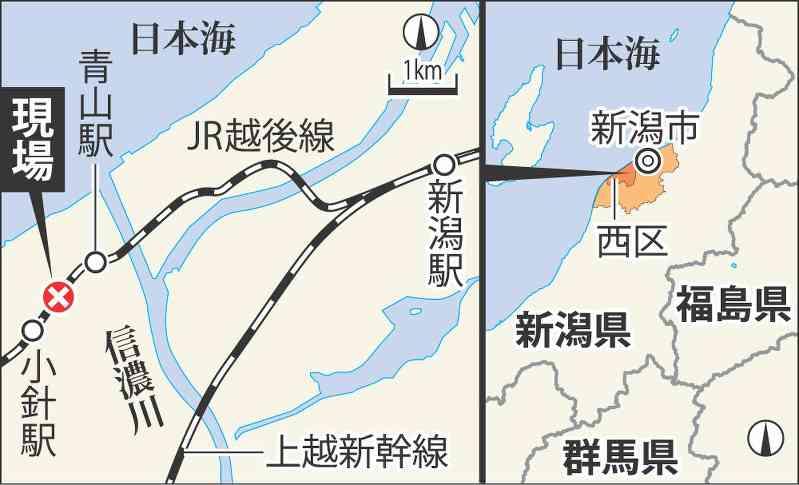 新潟県警:線路に女児遺体、殺害か 事前に死亡の疑い