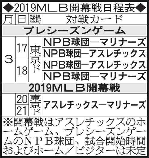 イチローのマリナーズ 19年開幕戦東京ドームで - MLB : 日刊スポーツ