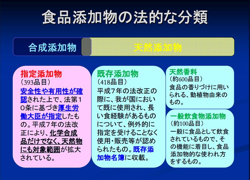 異常に多い?日本で認可されている&過去5年で追加された食品添加物数