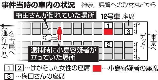犠牲の男性、倒れて起き上がる 新幹線車内カメラに映る(朝日新聞デジタル) - Yahoo!ニュース