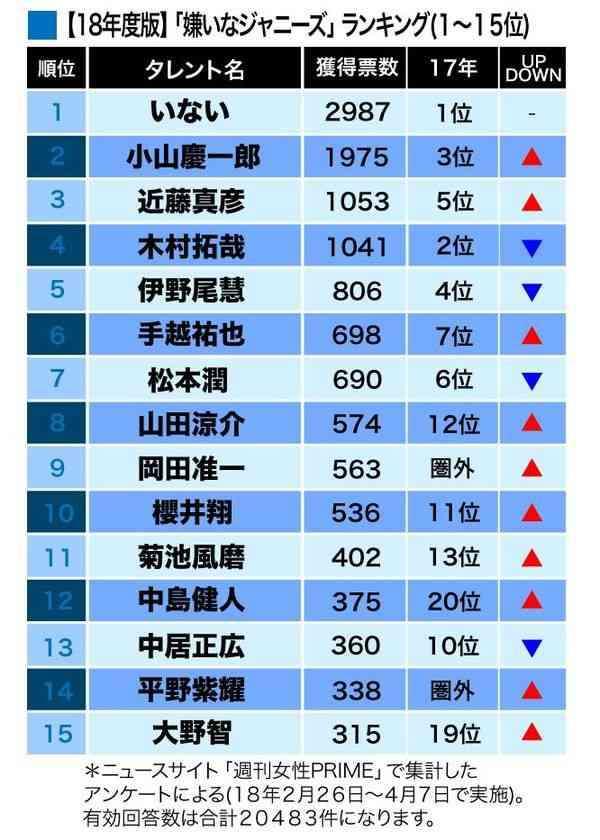 松本潤、新CMでのウインクにファン悶絶「キュン死しそう」