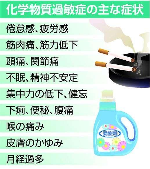 他人の服に残る柔軟剤は「毒ガスの苦しみ」 理解されない化学物質過敏症の患者:イザ!