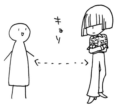 実家との距離感