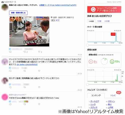 """高橋真麻の""""すごいボディ""""に視聴者沸騰"""
