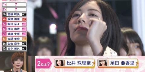 【SKE48】松井珠理奈さん、3日も絶食&4日も不眠状態だった:地下帝国-AKB48まとめ