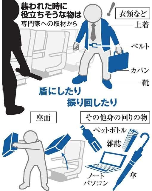 密室で襲われたらどう防ぐ? 新幹線凶行、専門家に聞く - ライブドアニュース